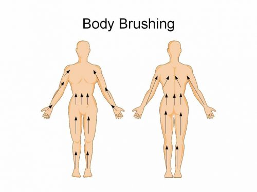 body-brushing-how-to