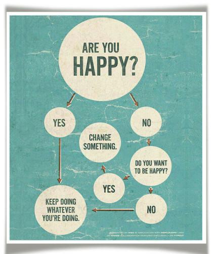 【幸せの定義】前向きに生きる人達の6つの習慣